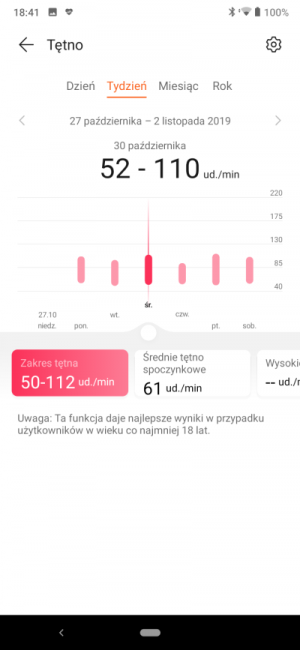 Recenzja smart opaski Honor Band 5 - godny rywal Xiaomi Mi Band 4? 63