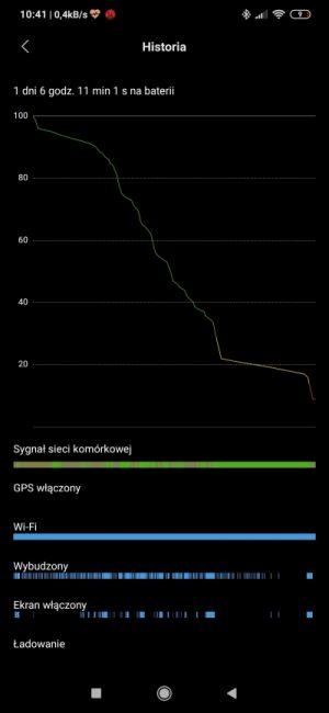 Recenzja Xiaomi Redmi Note 8 Pro. W tej cenie nie brałbym innego! 28 Xiaomi Redmi Note 8 Pro