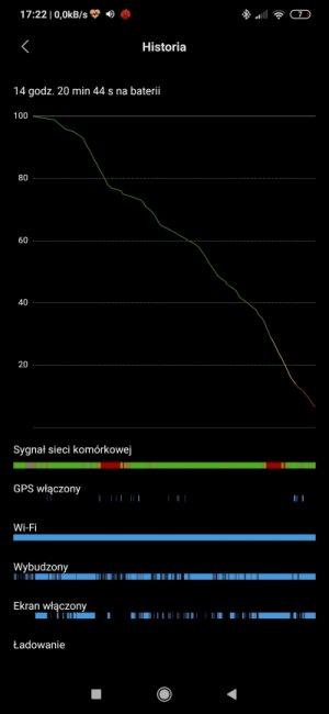 Recenzja Xiaomi Redmi Note 8 Pro. W tej cenie nie brałbym innego! 30 Xiaomi Redmi Note 8 Pro