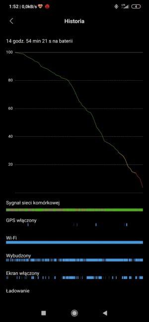 Recenzja Xiaomi Redmi Note 8 Pro. W tej cenie nie brałbym innego! 32 Xiaomi Redmi Note 8 Pro