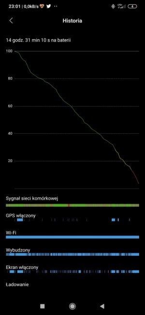 Recenzja Xiaomi Redmi Note 8 Pro. W tej cenie nie brałbym innego! 34 Xiaomi Redmi Note 8 Pro