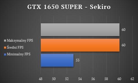 Mały, spóźnialski brzydal - Palit GTX 1650 SUPER StormX OC (recenzja)