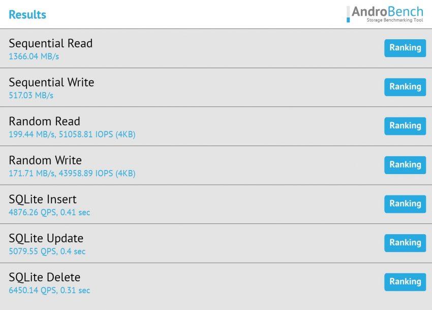 Samsung Galaxy Tab S6 - najlepszy tablet z Androidem (recenzja) 35