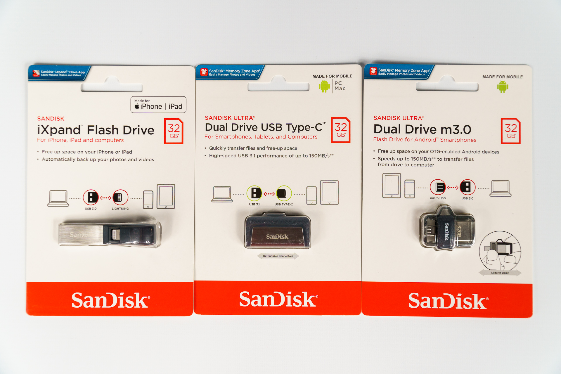 Jak wymieniać dane między PC a smartfonem, korzystając z pendrive'ów SanDisk? 19