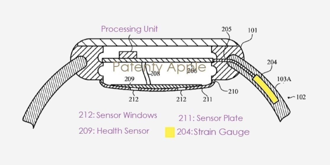 Apple Watch może zyskać joystick i samoregulujące się paski 17
