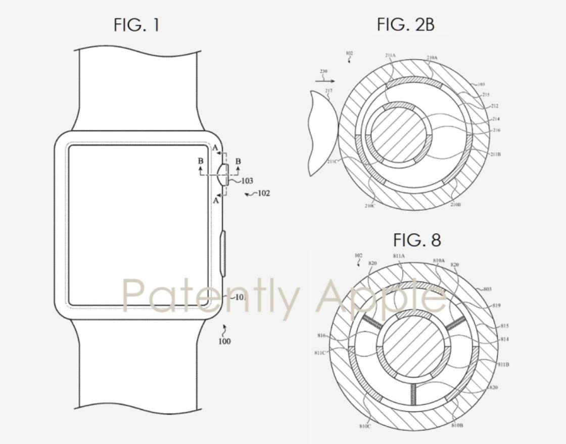 Apple Watch może zyskać joystick i samoregulujące się paski 16