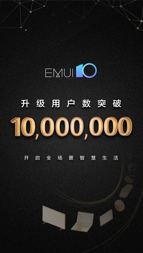 Szybko poszło: EMUI 10 już na 10 milionach smartfonów