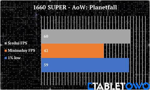 Niepozorny, a jednak skuteczny - Gainward GeForce GTX 1660 SUPER Pegasus OC (recenzja)