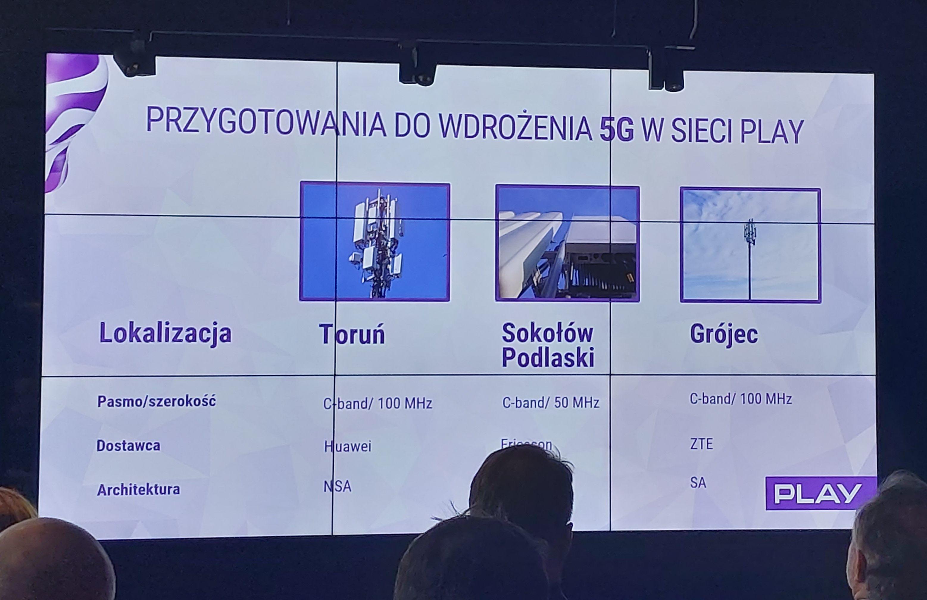 Oficjalnie: Gdynia pierwszym polskim miastem z siecią 5G od Play
