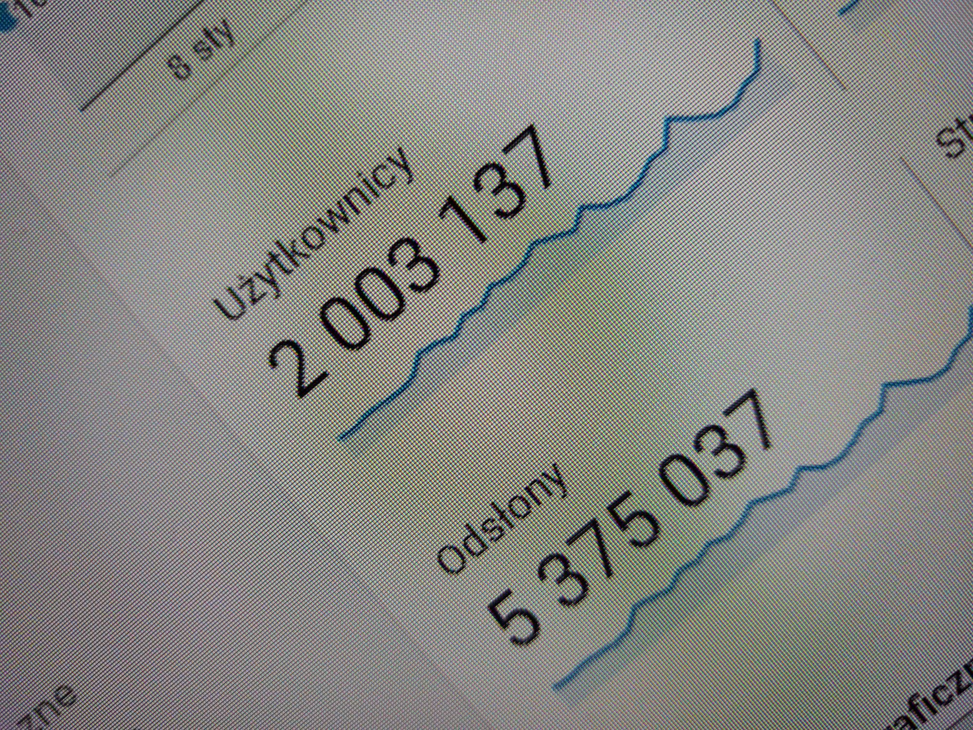 WOW! 2 miliony unikalnych użytkowników na Tabletowo!