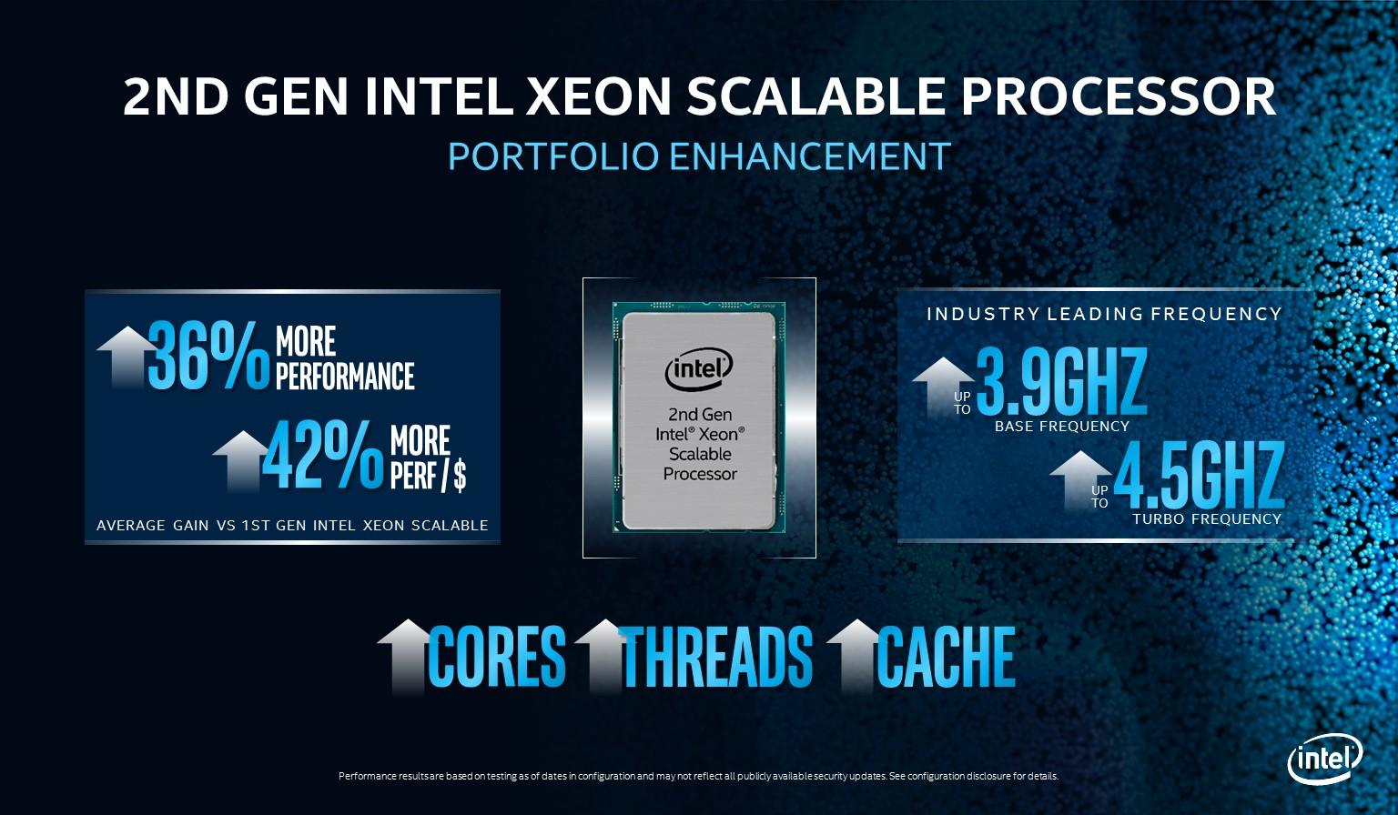 Intel ogłasza gotowość na erę 5G 24