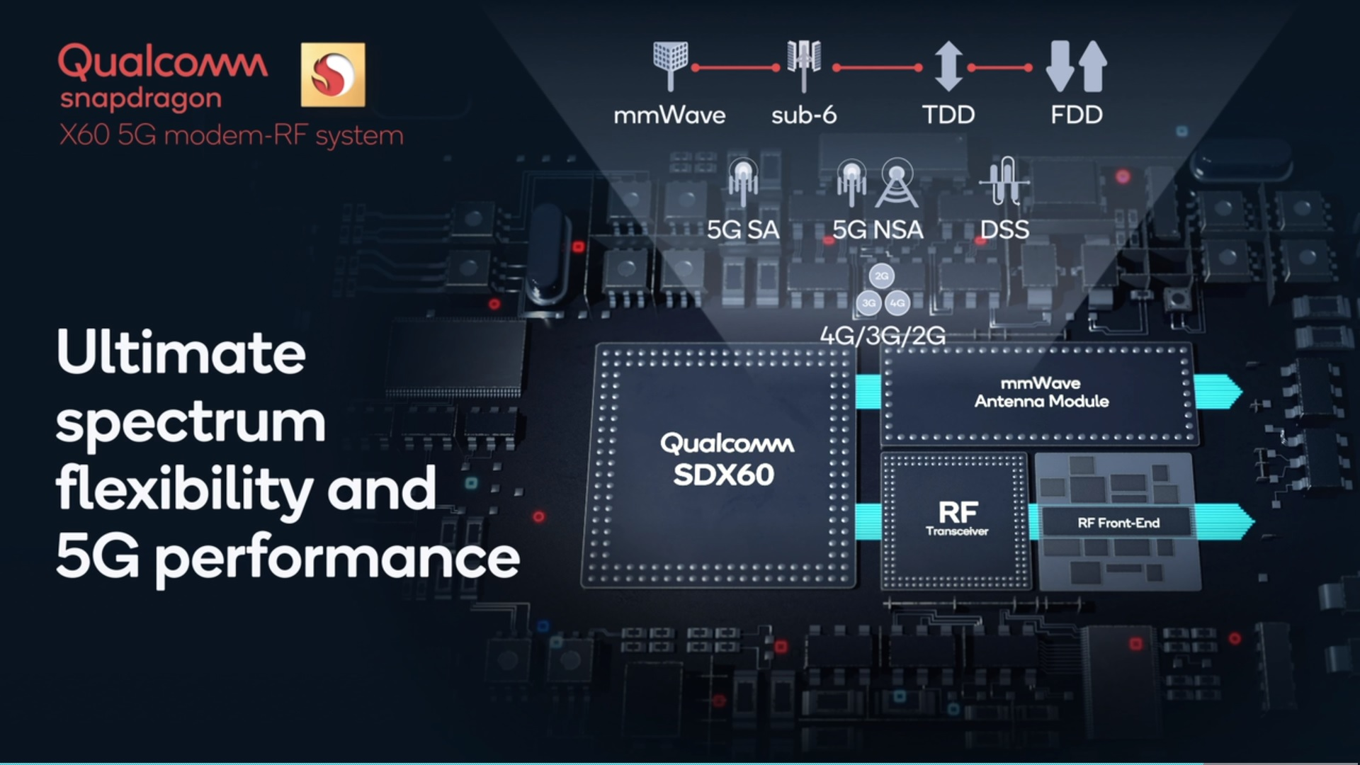 Qualcomm Snapdragon X60 modem 5G