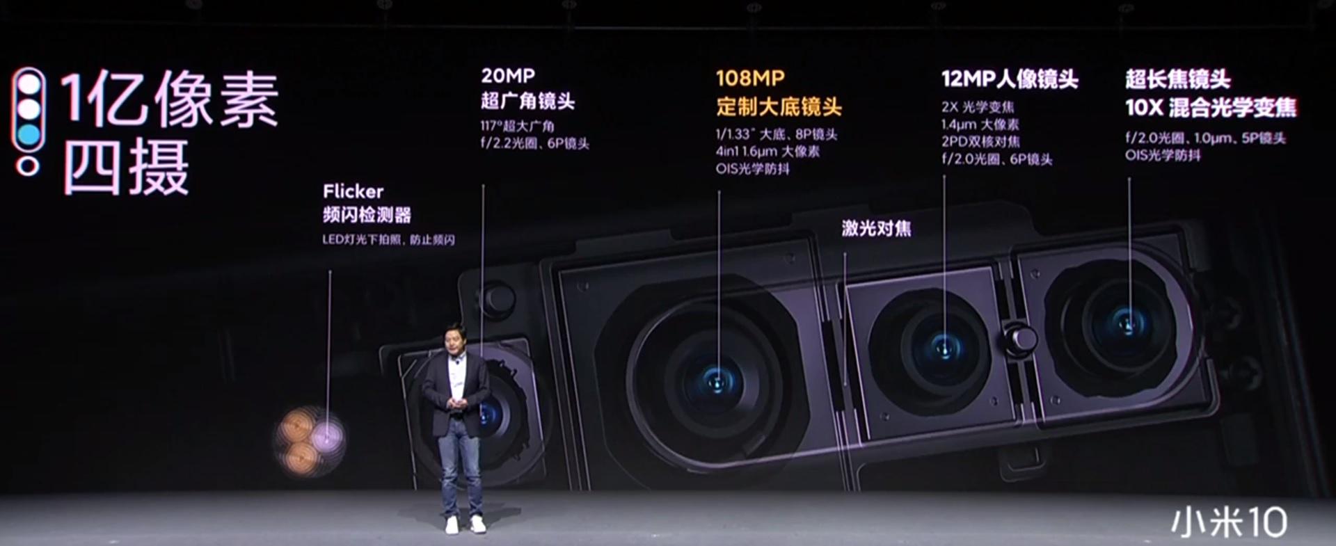 Xiaomi Mi 10 Pro aparat