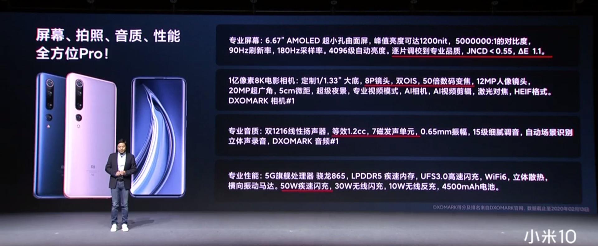 Xiaomi Mi 10 Pro specyfikacja