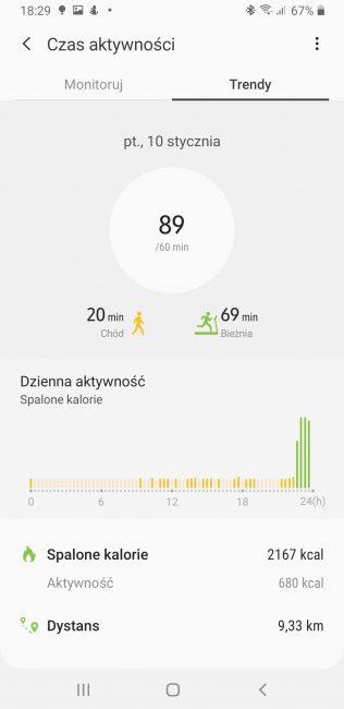 Czy smartwatch potrafi motywować do uprawiania aktywności fizycznej? 22