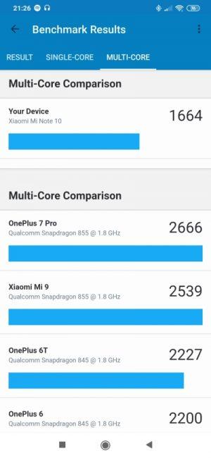 Recenzja Xiaomi Mi Note 10 z aparatem 108 Mpix. Co na tak, co na nie?