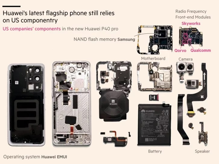 Huawei P40 Pro US parts components