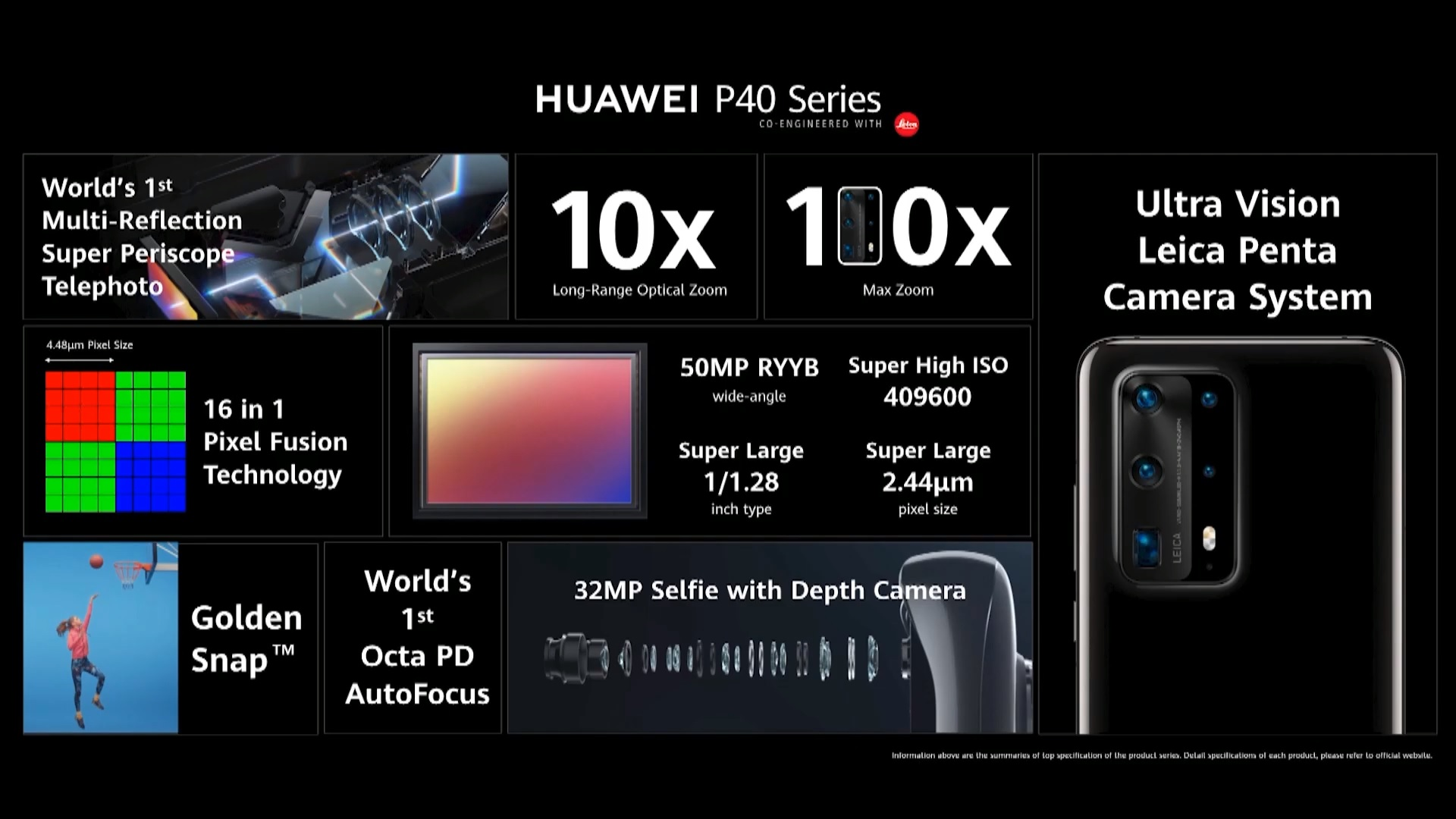 Huawei P40 series camera