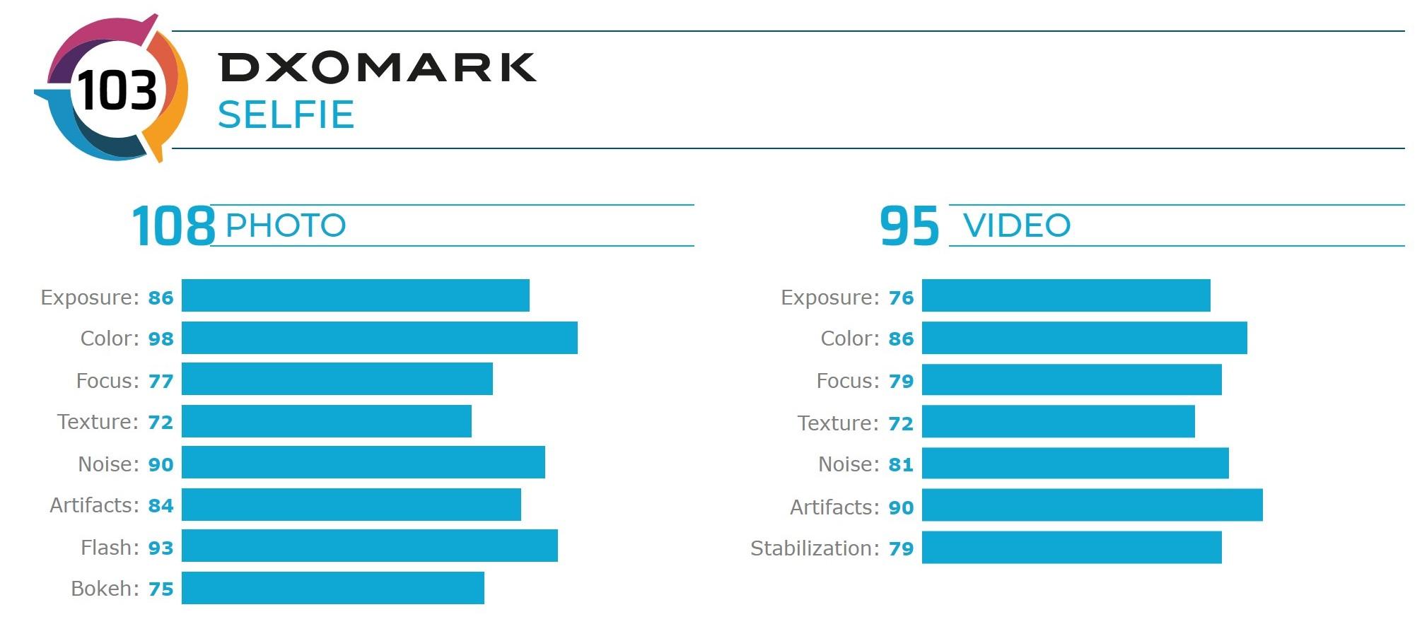 Huawei P40 Pro królem mobilnej fotografii - DxOMark nie ma wątpliwości 19