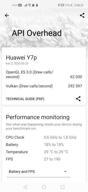Recenzja Huawei P40 Lite E. Czy niska cena rekompensuje brak usług Google? 34