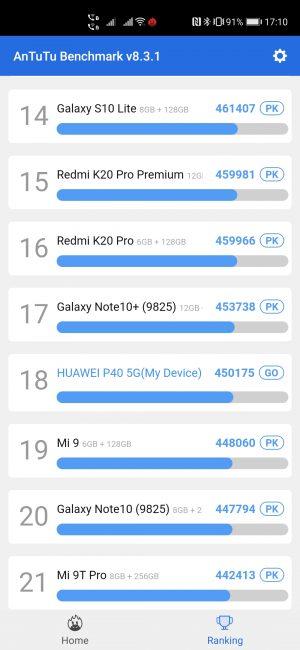 Czy wszystko musi być Pro? Recenzja podstawowego Huawei P40 83