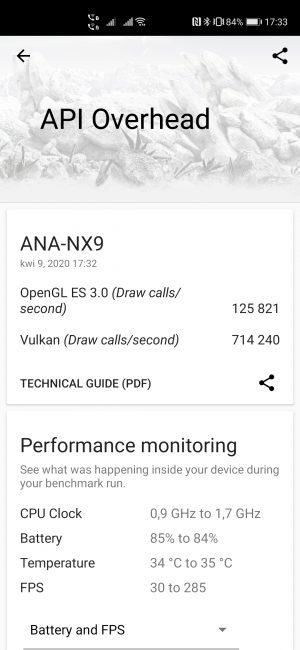 Czy wszystko musi być Pro? Recenzja podstawowego Huawei P40 90