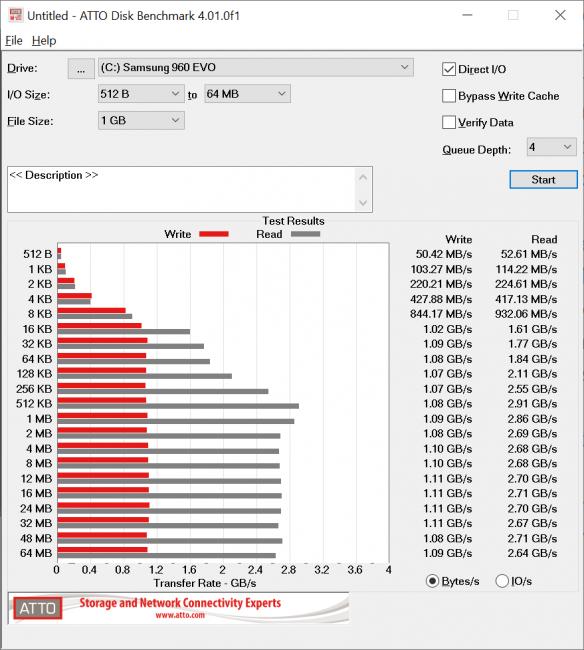 Dysk SSD Western Digital Blue SN550 - solidny średniak