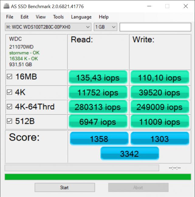 Dysk SSD Western Digital Blue SN550 - solidny średniak 42