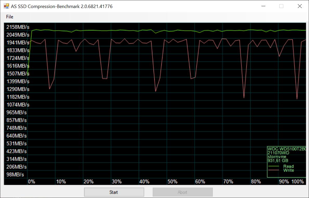 Dysk SSD Western Digital Blue SN550 - solidny średniak 44