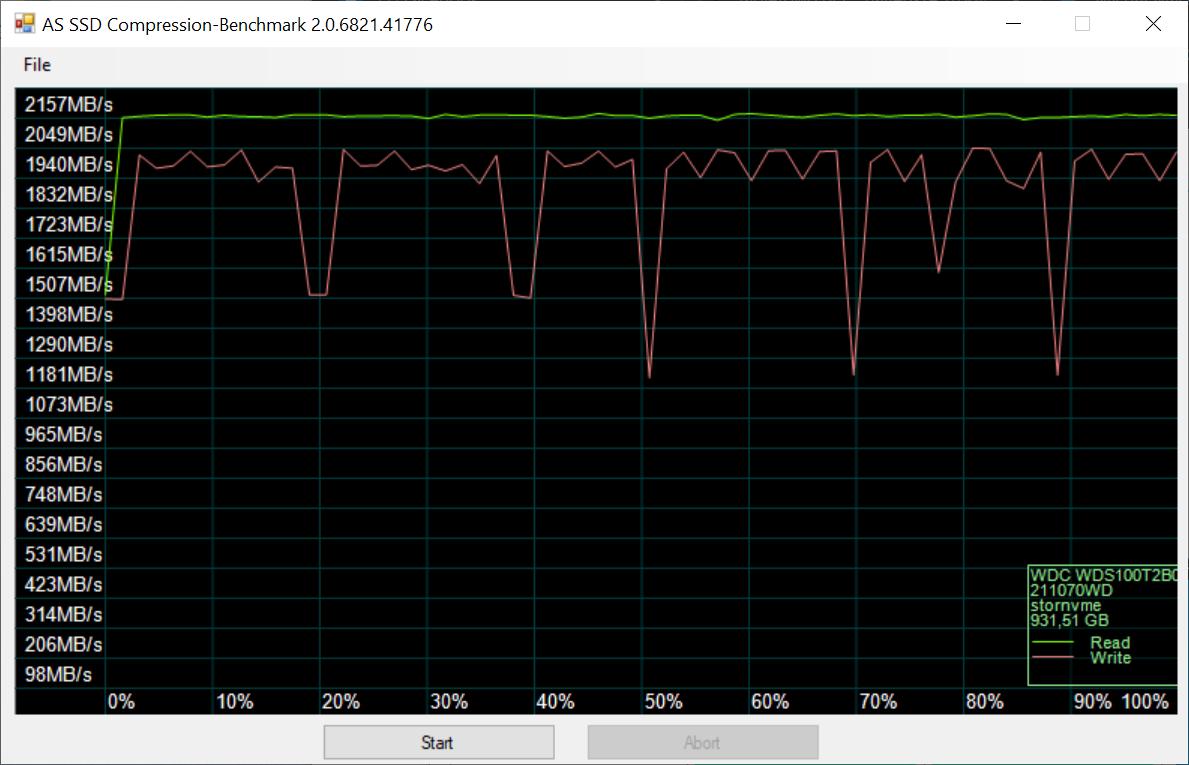 Dysk SSD Western Digital Blue SN550 - solidny średniak 30
