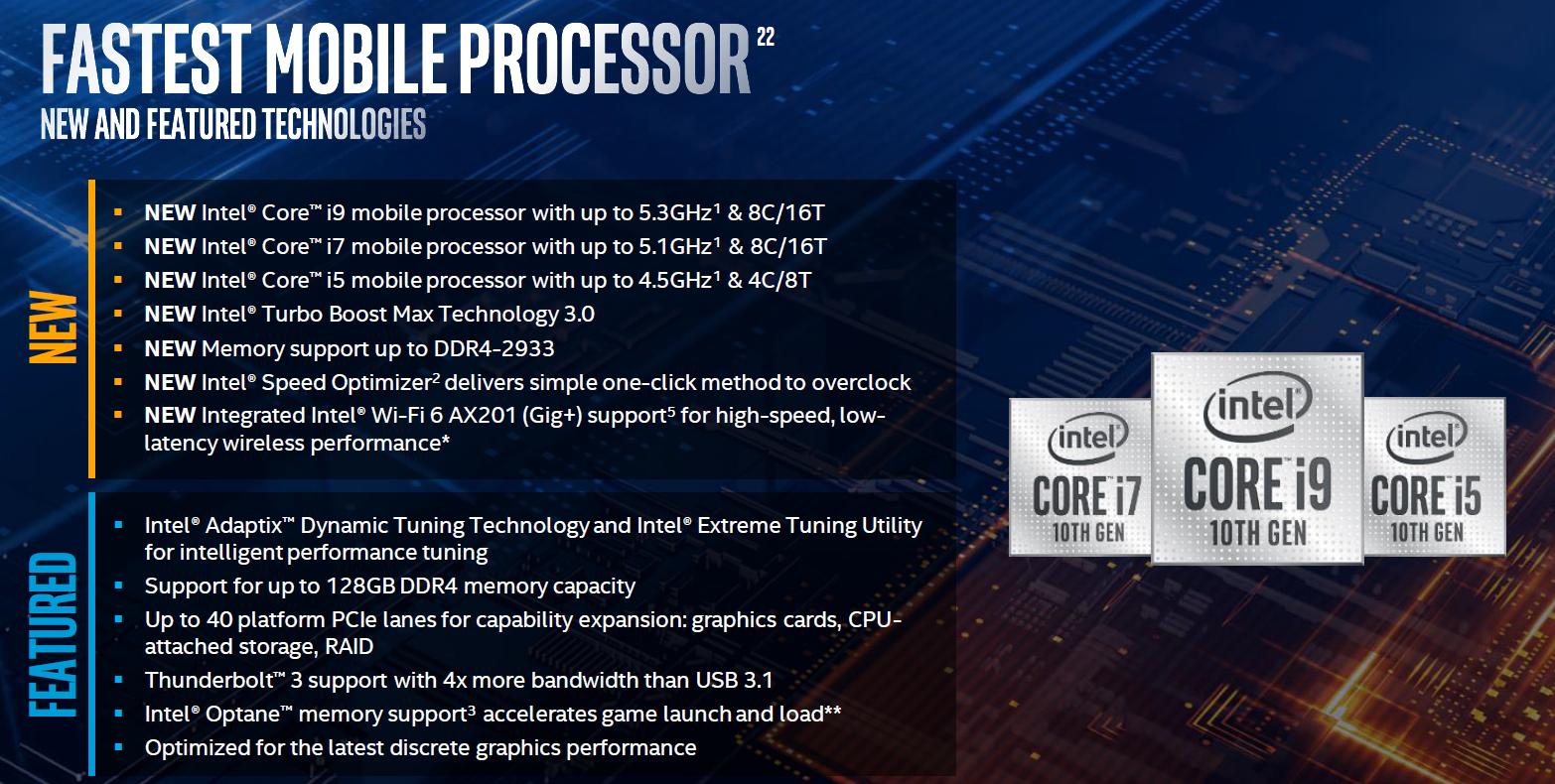 Intel Core Comet Lake-H