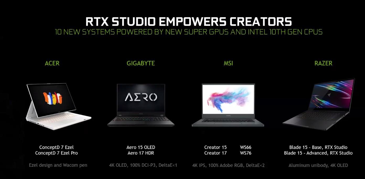 Laptopy z GeForce RTX w 2020 roku: większa wydajność, lepsza optymalizacja, ta sama cena 21