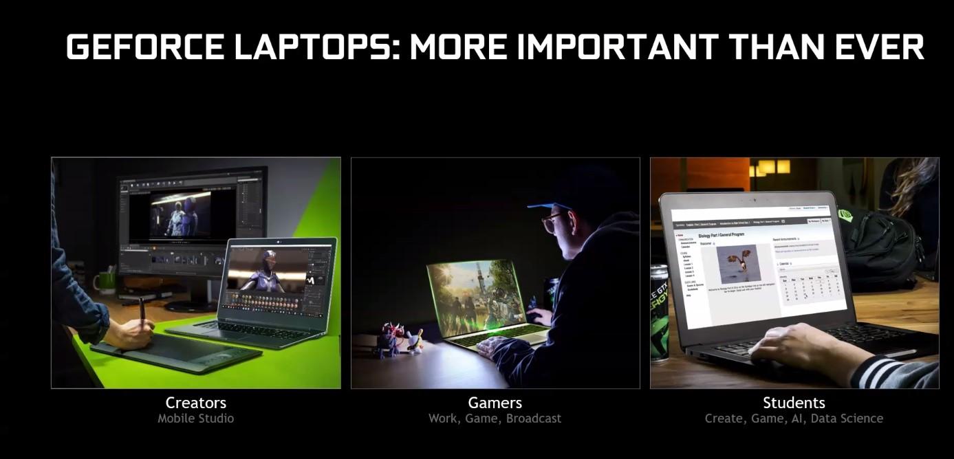 Laptopy z GeForce RTX w 2020 roku: większa wydajność, lepsza optymalizacja, ta sama cena 19