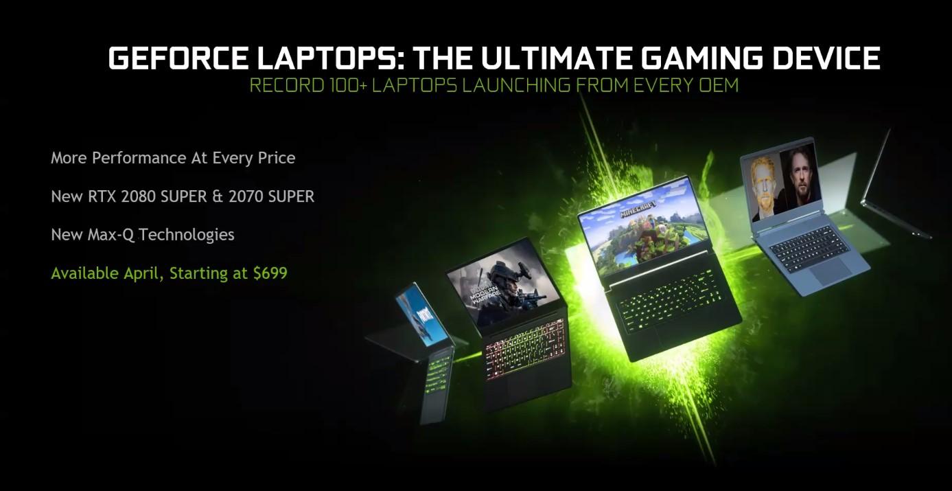 Laptopy z GeForce RTX w 2020 roku: większa wydajność, lepsza optymalizacja, ta sama cena 20