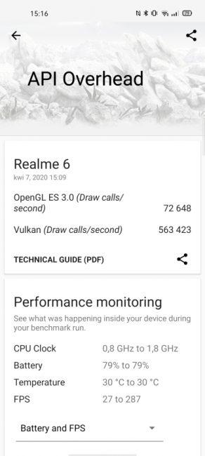 Recenzja realme 6 - tanie Xiaomi mają godną konkurencję! 63