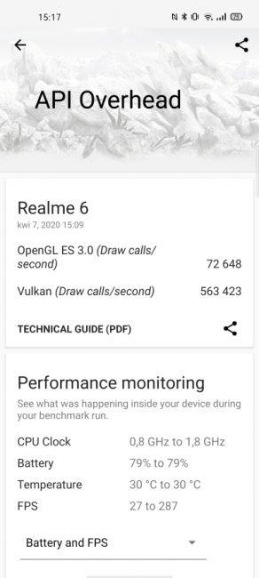 Recenzja realme 6 - tanie Xiaomi mają godną konkurencję! 64