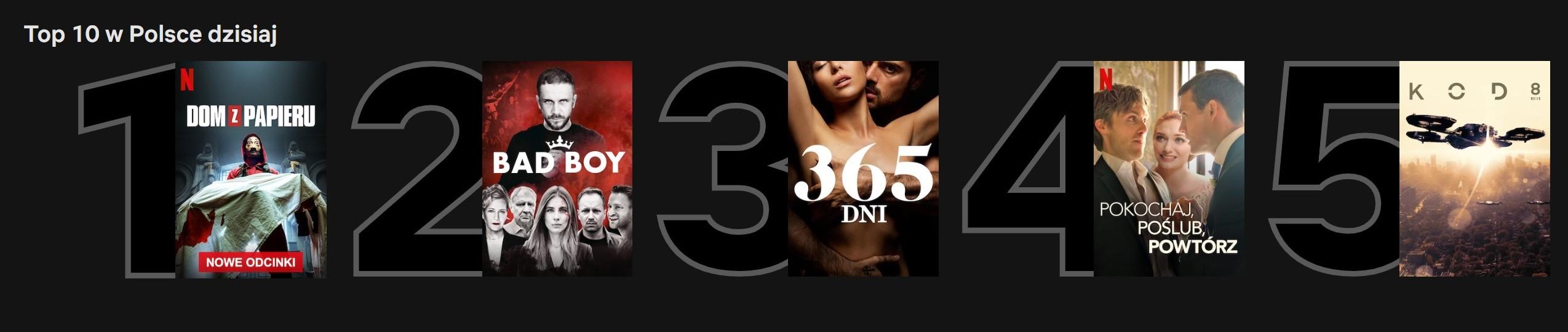 Podczas pandemii koronawirusa, Netflix odnotował znaczny wzrost liczby subskrybentów 19