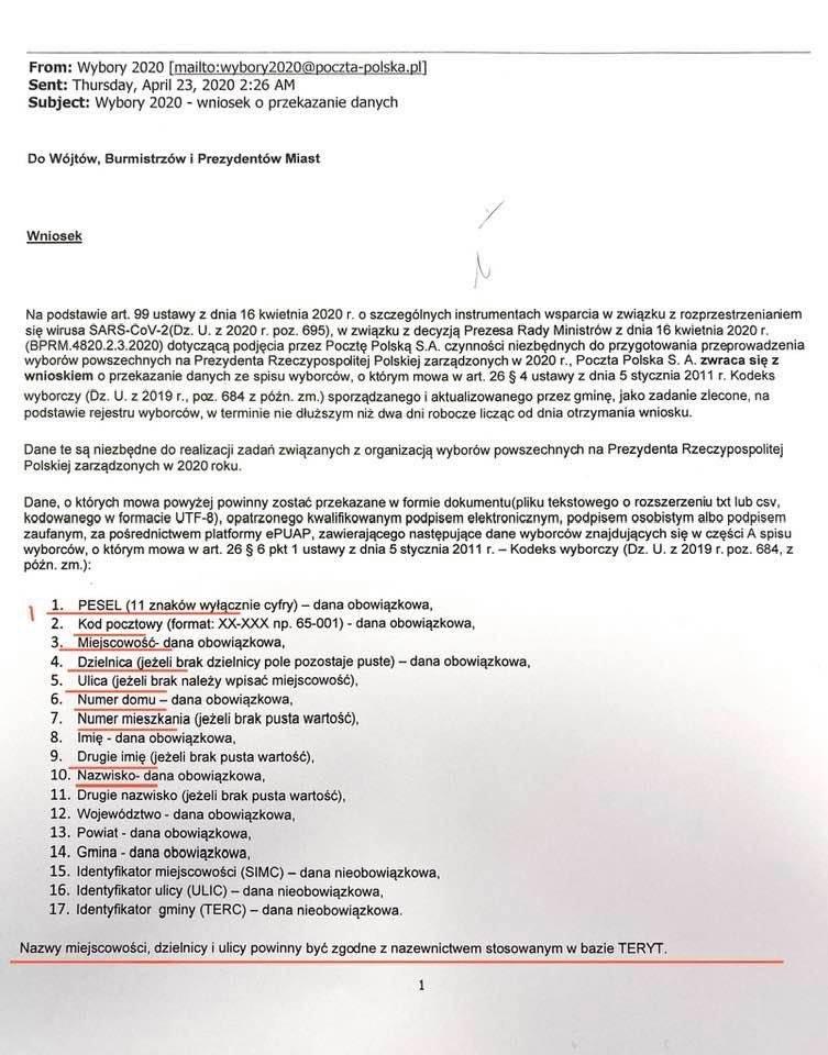 Poczta Polska prosi gminy o dane wyborców - w zwykłych, nieszyfrowanych plikach TXT lub CSV
