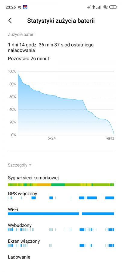 Recenzja Xiaomi Redmi Note 9s. Tanio i dobrze? 63