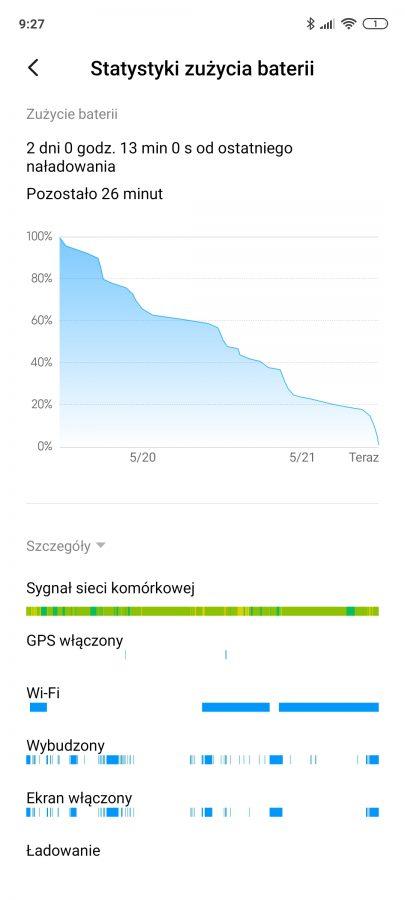 Recenzja Xiaomi Redmi Note 9s. Tanio i dobrze? 60