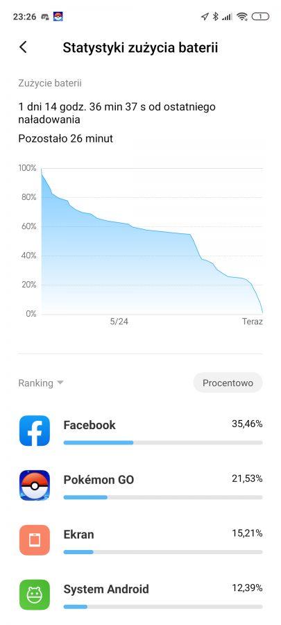 Recenzja Xiaomi Redmi Note 9s. Tanio i dobrze? 61