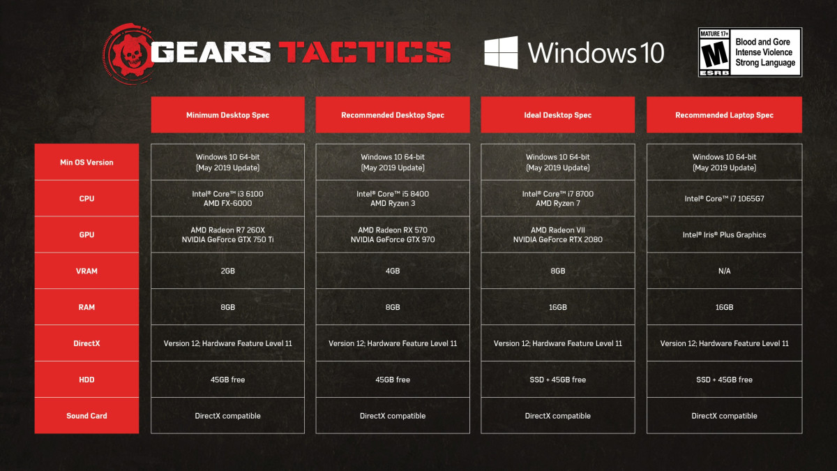 Gears Tactics - takimi grami Xbox mógł wygrać tę generację konsol (recenzja)