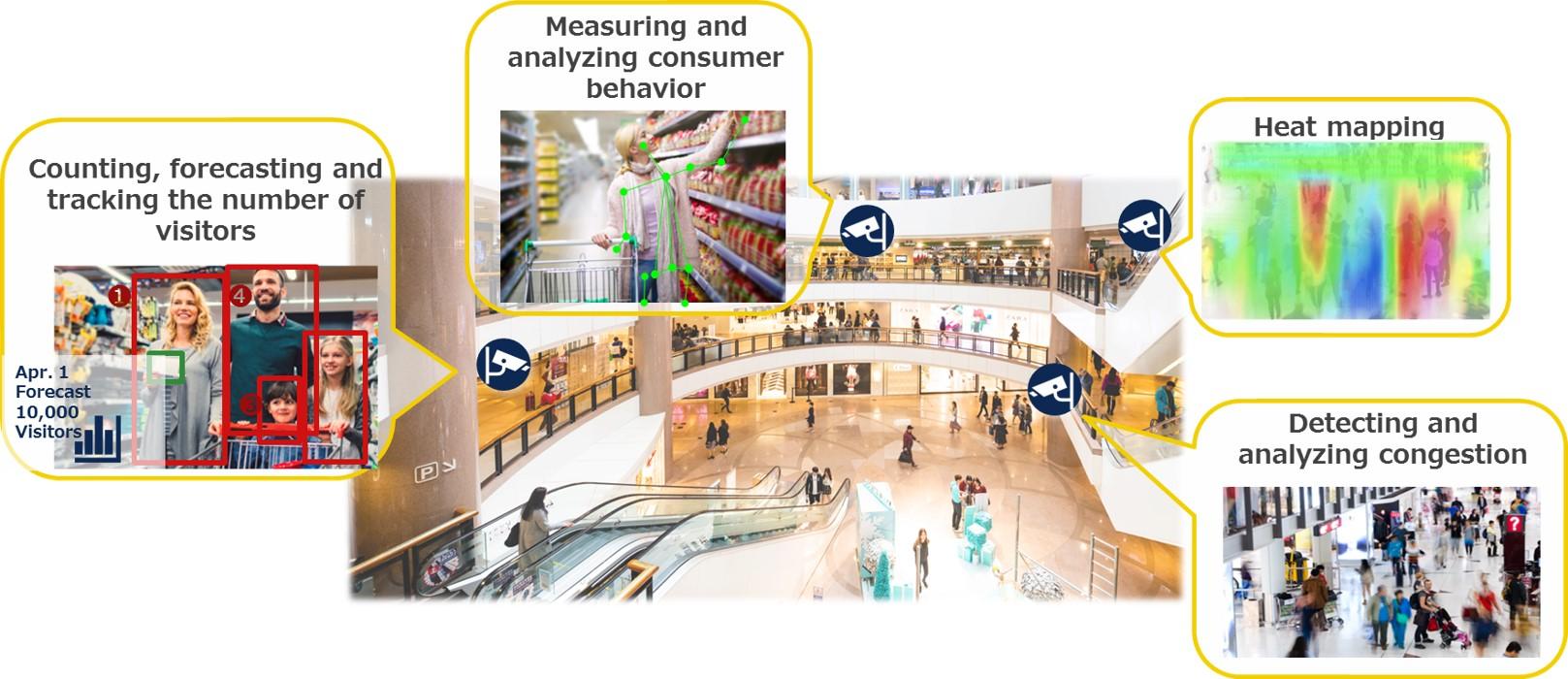 Nowe sensory wizyjne Sony same policzą, ile osób znajduje się w sklepie. Oto magia SI