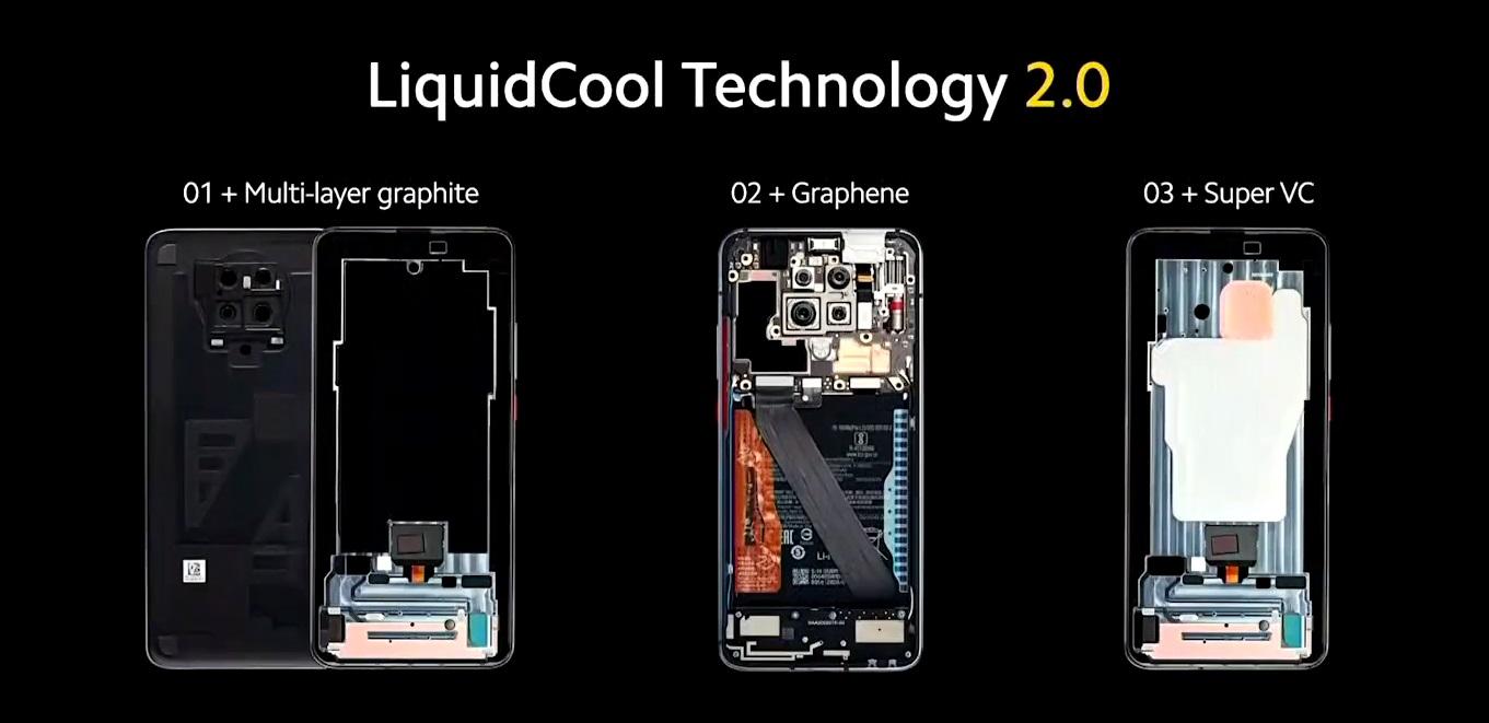 LiquidCool Technology 2.0 POCOPHONE F2 Pro