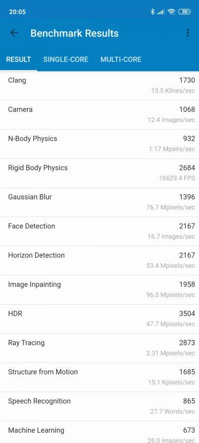 Recenzja Xiaomi Redmi Note 9s. Tanio i dobrze? 38