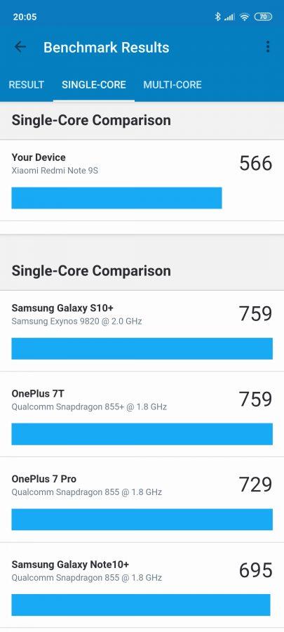 Recenzja Xiaomi Redmi Note 9s. Tanio i dobrze? 39