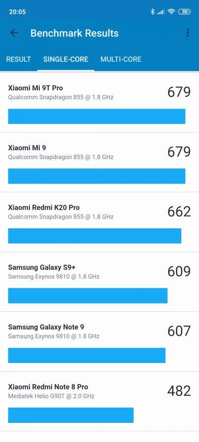Recenzja Xiaomi Redmi Note 9s. Tanio i dobrze? 40