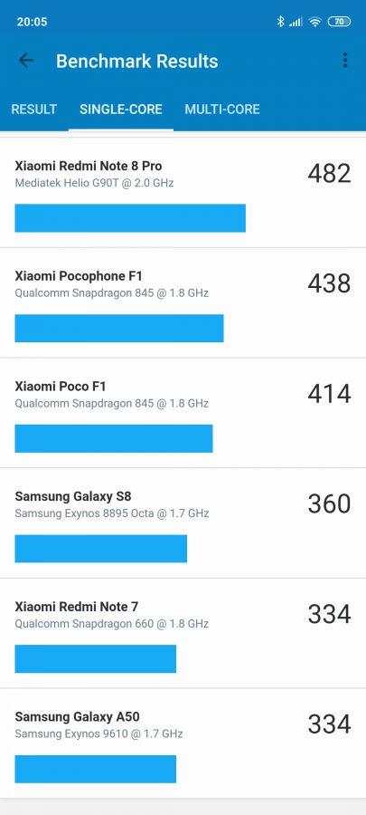 Recenzja Xiaomi Redmi Note 9s. Tanio i dobrze? 41