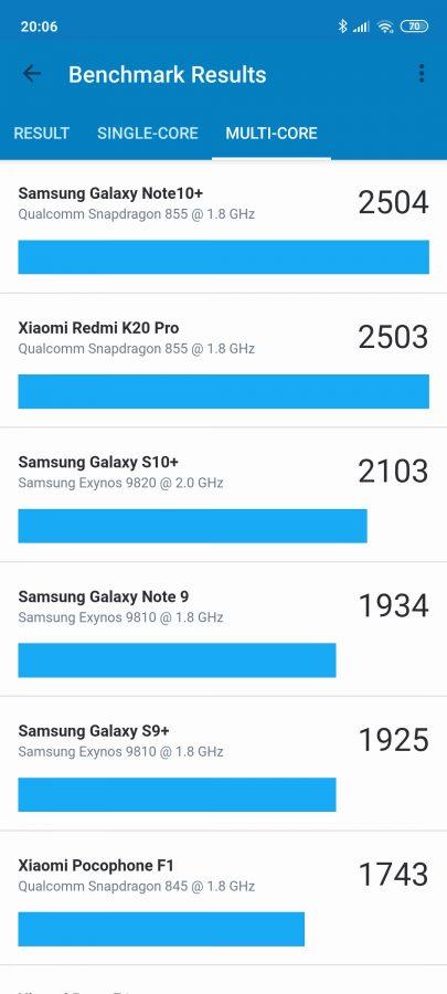 Recenzja Xiaomi Redmi Note 9s. Tanio i dobrze? 43