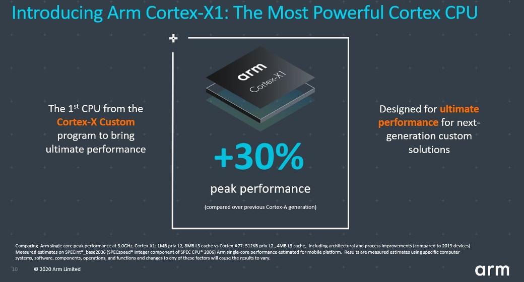ARM udostępnia nowe zabawki dla producentów procesorów: rdzenie Cortex-A78 i grafikę Mali-G78